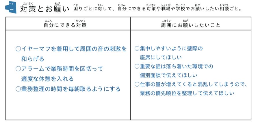 対応方法 記入例