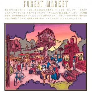 森のマーケットのコンセプトとイラスト