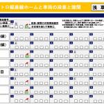 東京メトロ 公表資料